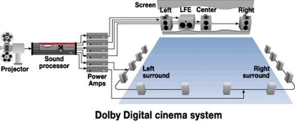 Схема кинотеатра в формате